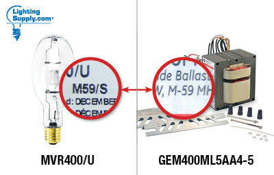 ANSI Lamp and Ballast Matching