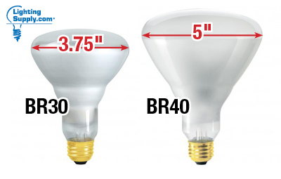BR30 vs BR40 Light Bulb Comparison